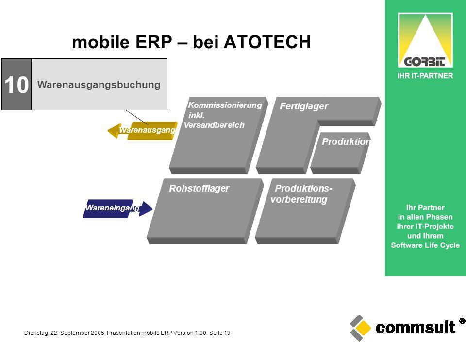 Dienstag, 22. September 2005, Präsentation mobile ERP Version 1.00, Seite 13 mobile ERP – bei ATOTECH Kommissionierung inkl. Versandbereich Fertiglage