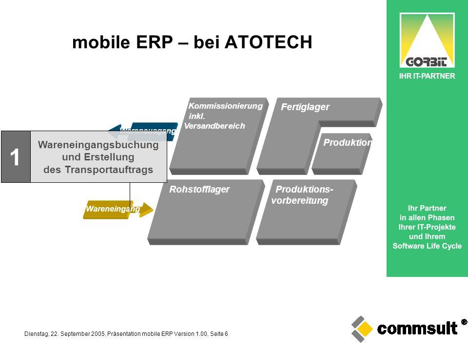 Dienstag, 22. September 2005, Präsentation mobile ERP Version 1.00, Seite 6 mobile ERP – bei ATOTECH Kommissionierung inkl. Versandbereich Fertiglager