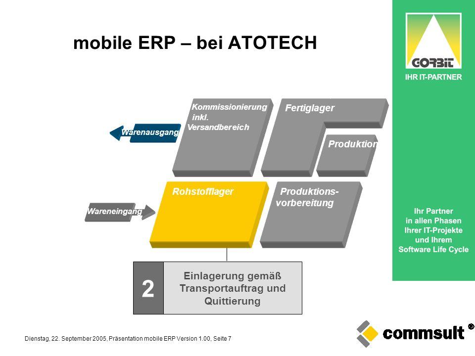 Dienstag, 22. September 2005, Präsentation mobile ERP Version 1.00, Seite 7 mobile ERP – bei ATOTECH Kommissionierung inkl. Versandbereich Fertiglager