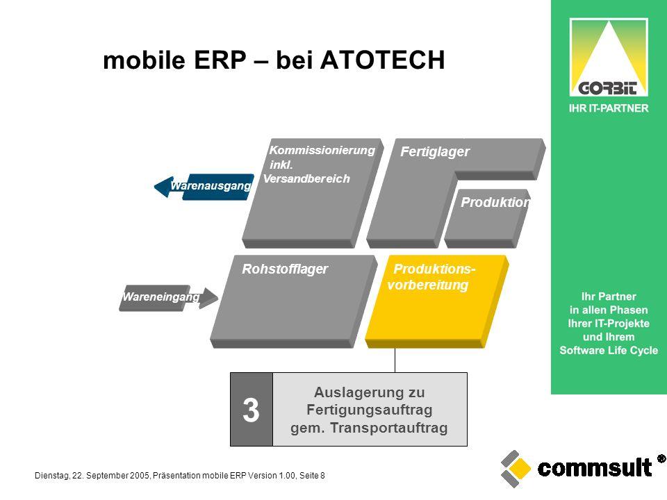 Dienstag, 22. September 2005, Präsentation mobile ERP Version 1.00, Seite 8 mobile ERP – bei ATOTECH Kommissionierung inkl. Versandbereich Fertiglager