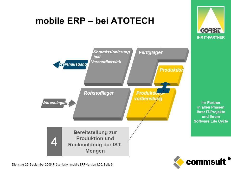 Dienstag, 22. September 2005, Präsentation mobile ERP Version 1.00, Seite 9 mobile ERP – bei ATOTECH Kommissionierung inkl. Versandbereich Fertiglager