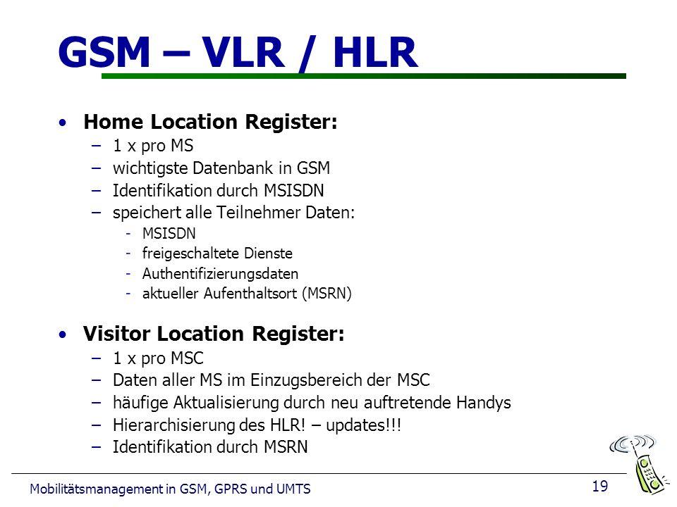 19 Mobilitätsmanagement in GSM, GPRS und UMTS GSM – VLR / HLR Home Location Register: –1 x pro MS –wichtigste Datenbank in GSM –Identifikation durch MSISDN –speichert alle Teilnehmer Daten: -MSISDN -freigeschaltete Dienste -Authentifizierungsdaten -aktueller Aufenthaltsort (MSRN) Visitor Location Register: –1 x pro MSC –Daten aller MS im Einzugsbereich der MSC –häufige Aktualisierung durch neu auftretende Handys –Hierarchisierung des HLR.