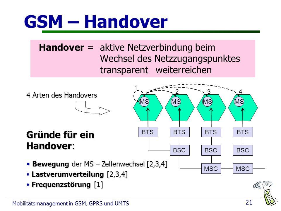 21 Mobilitätsmanagement in GSM, GPRS und UMTS GSM – Handover Handover = aktive Netzverbindung beim Wechsel des Netzzugangspunktes transparent weiterreichen MSC BSC BTS MS 1 234 4 Arten des Handovers Gründe für ein Handover: Bewegung der MS – Zellenwechsel [2,3,4] Bewegung der MS – Zellenwechsel [2,3,4] Lastverumverteilung [2,3,4] Lastverumverteilung [2,3,4] Frequenzstörung [1] Frequenzstörung [1]