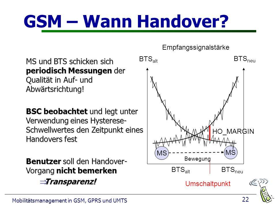 22 Mobilitätsmanagement in GSM, GPRS und UMTS GSM – Wann Handover? BTS alt BTS neu MS HO_MARGIN BTS alt BTS neu Empfangssignalstärke Bewegung Umschalt