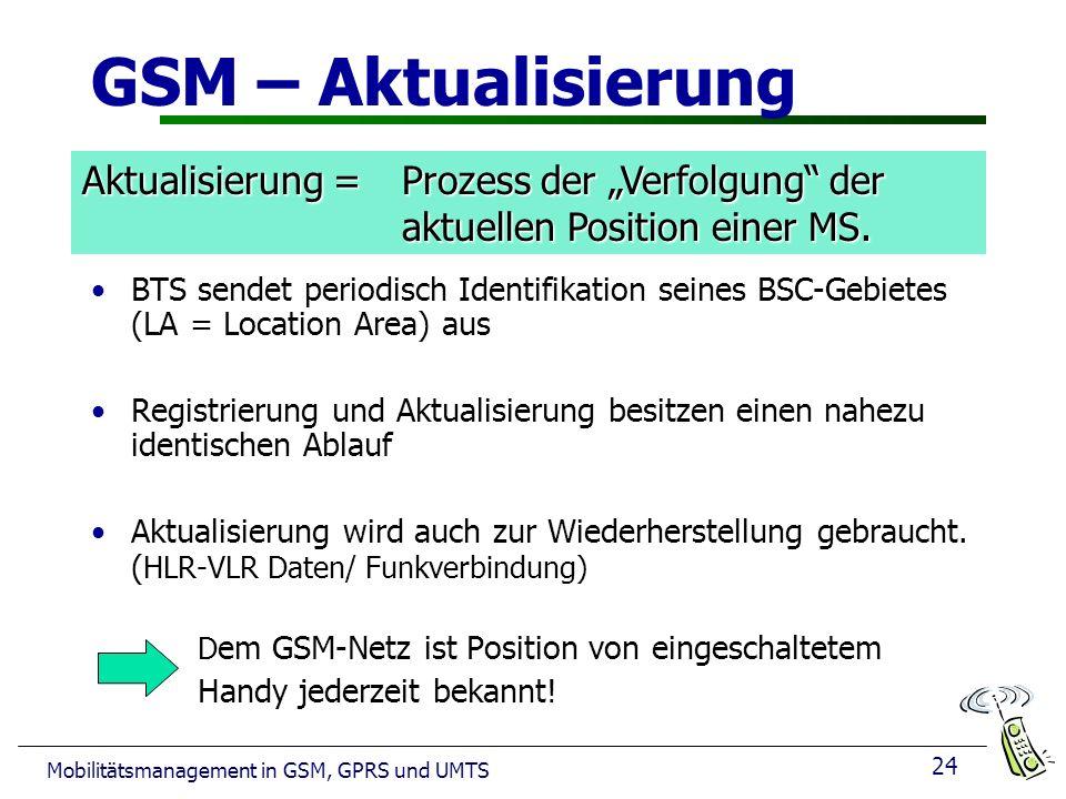 24 Mobilitätsmanagement in GSM, GPRS und UMTS GSM – Aktualisierung BTS sendet periodisch Identifikation seines BSC-Gebietes (LA = Location Area) aus Registrierung und Aktualisierung besitzen einen nahezu identischen Ablauf Aktualisierung wird auch zur Wiederherstellung gebraucht.