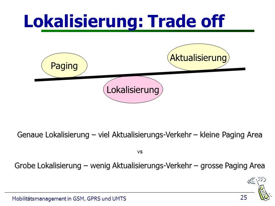 25 Mobilitätsmanagement in GSM, GPRS und UMTS Lokalisierung: Trade off Lokalisierung Aktualisierung Paging Genaue Lokalisierung – viel Aktualisierungs