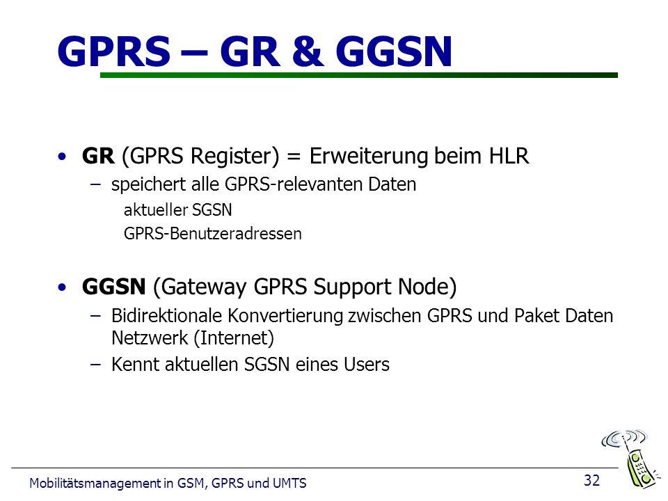 32 Mobilitätsmanagement in GSM, GPRS und UMTS GPRS – GR & GGSN GR (GPRS Register) = Erweiterung beim HLR –speichert alle GPRS-relevanten Daten aktueller SGSN GPRS-Benutzeradressen GGSN (Gateway GPRS Support Node) –Bidirektionale Konvertierung zwischen GPRS und Paket Daten Netzwerk (Internet) –Kennt aktuellen SGSN eines Users