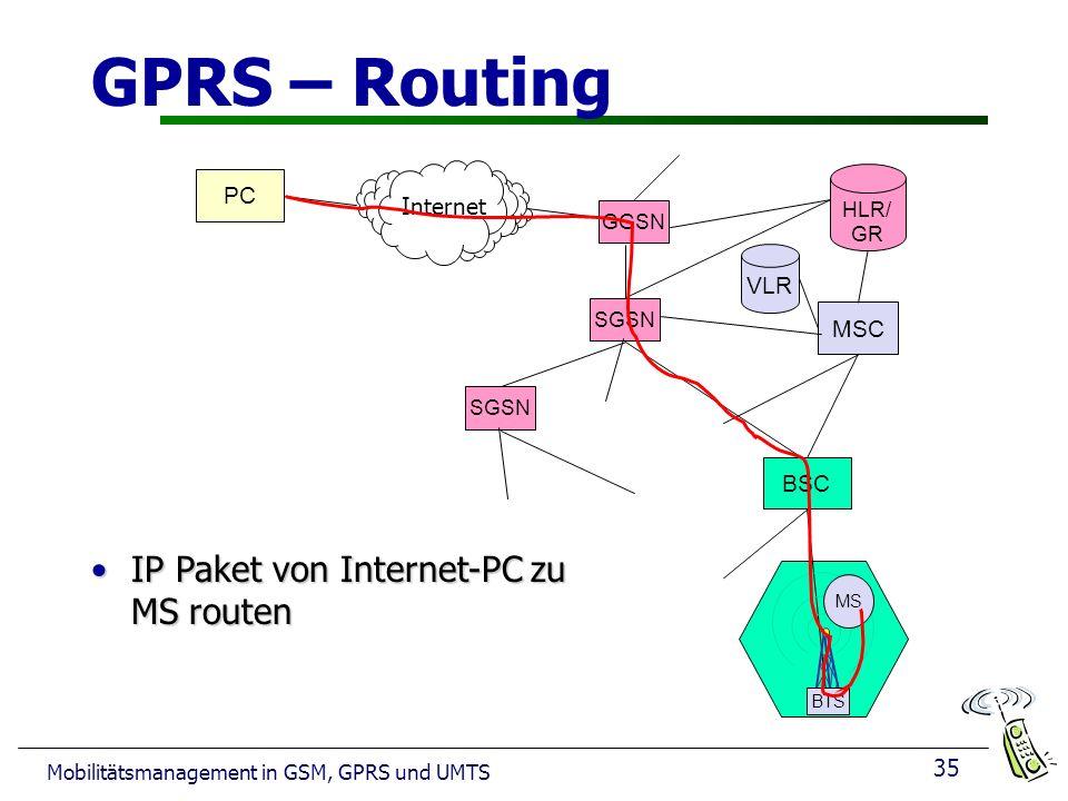 35 Mobilitätsmanagement in GSM, GPRS und UMTS GPRS – Routing MSC VLR HLR/ GR BSC BTS MS GGSN SGSN Internet SGSN PC IP Paket von Internet-PC zu MS rout