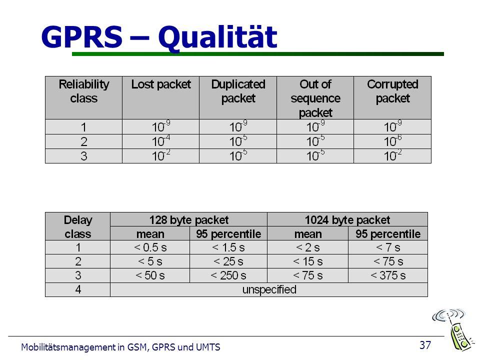 37 Mobilitätsmanagement in GSM, GPRS und UMTS GPRS – Qualität