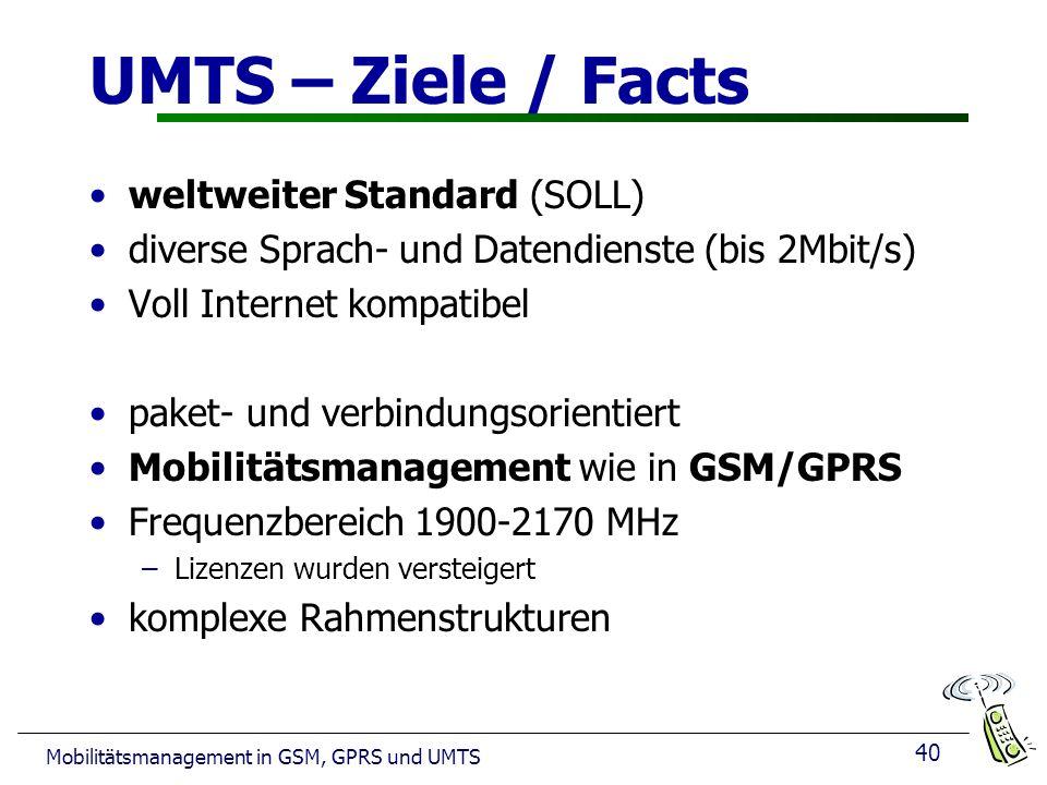 40 Mobilitätsmanagement in GSM, GPRS und UMTS UMTS – Ziele / Facts weltweiter Standard (SOLL) diverse Sprach- und Datendienste (bis 2Mbit/s) Voll Internet kompatibel paket- und verbindungsorientiert Mobilitätsmanagement wie in GSM/GPRS Frequenzbereich 1900-2170 MHz –Lizenzen wurden versteigert komplexe Rahmenstrukturen
