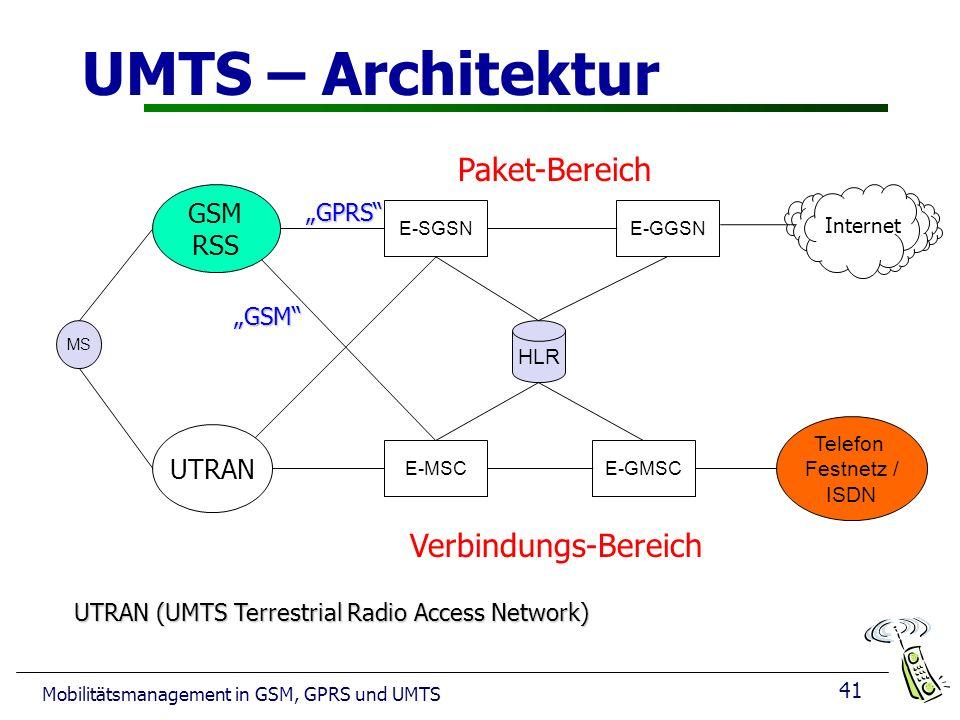 41 Mobilitätsmanagement in GSM, GPRS und UMTS UMTS – Architektur HLR E-SGSN MS GSM RSS UTRAN E-MSC E-GGSN E-GMSC Internet Telefon Festnetz / ISDN Pake