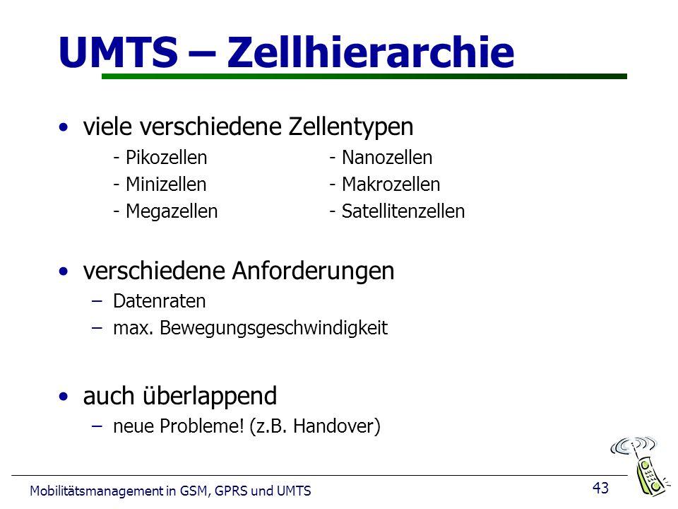 43 Mobilitätsmanagement in GSM, GPRS und UMTS UMTS – Zellhierarchie viele verschiedene Zellentypen - Pikozellen- Nanozellen - Minizellen- Makrozellen - Megazellen- Satellitenzellen verschiedene Anforderungen –Datenraten –max.