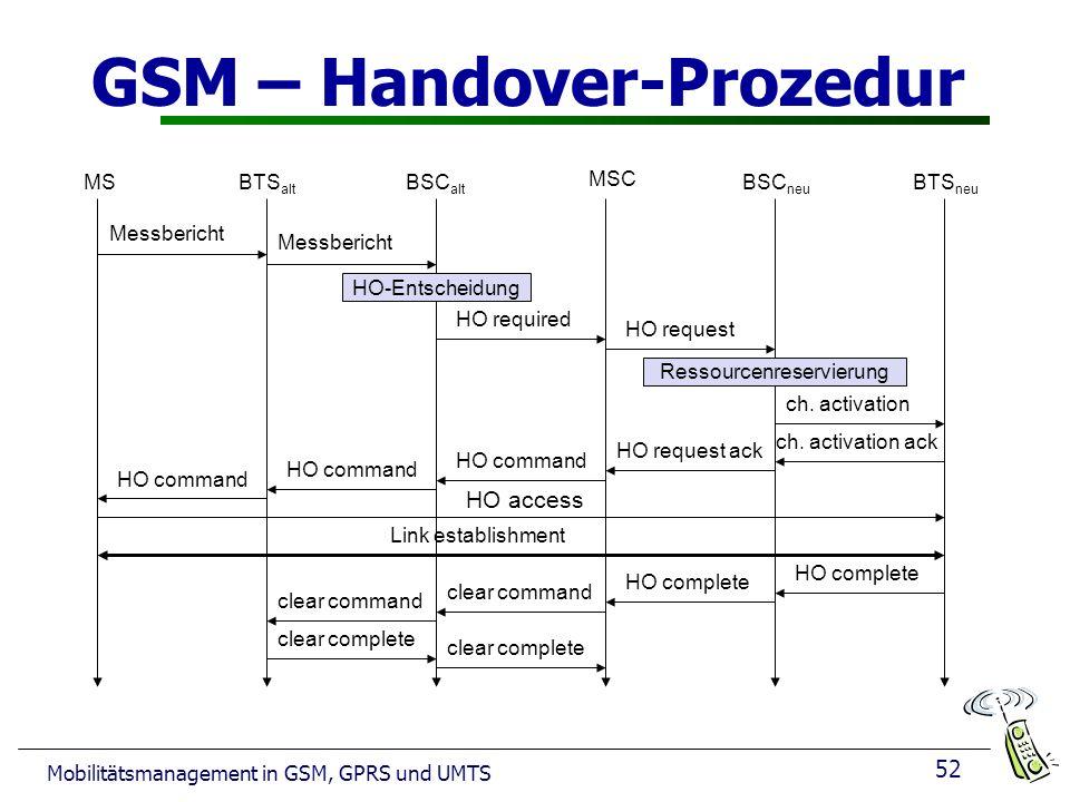 52 Mobilitätsmanagement in GSM, GPRS und UMTS GSM – Handover-Prozedur HO access BTS alt BSC neu Messbericht BSC alt Link establishment MSC MS Messberi