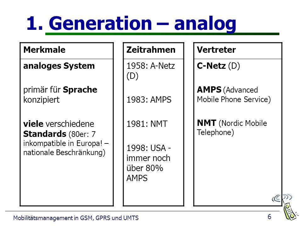 6 Mobilitätsmanagement in GSM, GPRS und UMTS 1. Generation – analog Merkmale analoges System primär für Sprache konzipiert viele verschiedene Standard