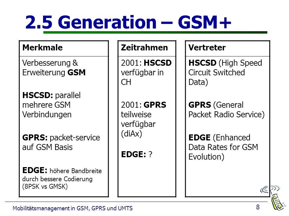 8 Mobilitätsmanagement in GSM, GPRS und UMTS 2.5 Generation – GSM+ Merkmale Verbesserung & Erweiterung GSM HSCSD: parallel mehrere GSM Verbindungen GPRS: packet-service auf GSM Basis EDGE: höhere Bandbreite durch bessere Codierung (8PSK vs GMSK) Zeitrahmen 2001: HSCSD verfügbar in CH 2001: GPRS teilweise verfügbar (diAx) EDGE: .