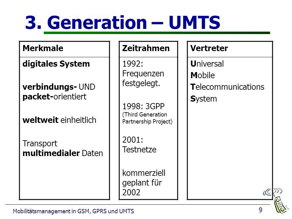 9 Mobilitätsmanagement in GSM, GPRS und UMTS 3. Generation – UMTS Merkmale digitales System verbindungs- UND packet-orientiert weltweit einheitlich Tr