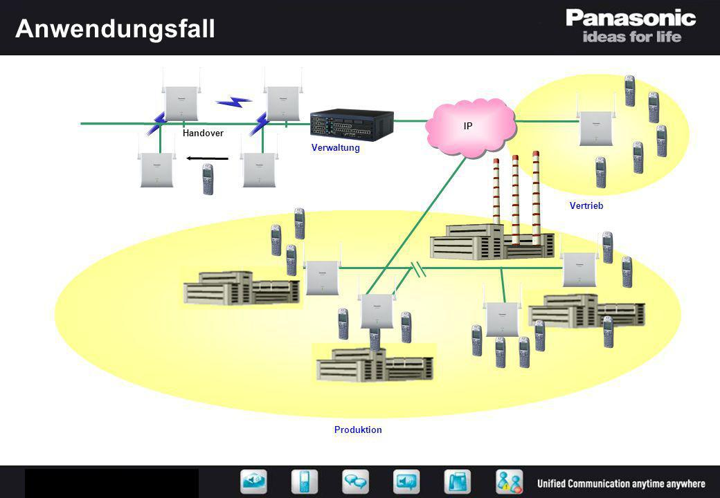 Anwendungsfall Verwaltung Handover IP Produktion Vertrieb