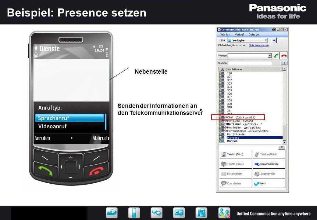 Beispiel: Presence setzen PBX-Rufnummer Nebenstelle Senden der Informationen an den Telekommunikationsserver