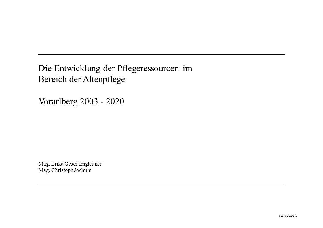 Schaubild 1 Die Entwicklung der Pflegeressourcen im Bereich der Altenpflege Vorarlberg 2003 - 2020 Mag. Erika Geser-Engleitner Mag. Christoph Jochum