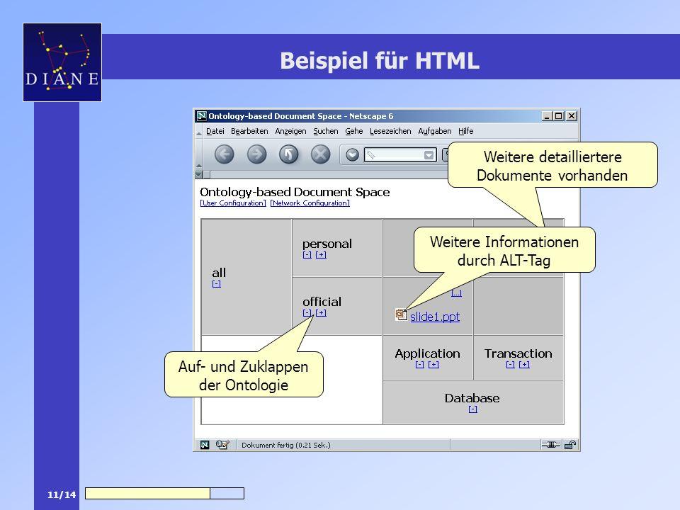 11/14 Beispiel für HTML Auf- und Zuklappen der Ontologie Weitere detailliertere Dokumente vorhanden Weitere Informationen durch ALT-Tag
