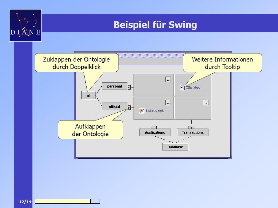 12/14 Beispiel für Swing Aufklappen der Ontologie Zuklappen der Ontologie durch Doppelklick Weitere Informationen durch Tooltip