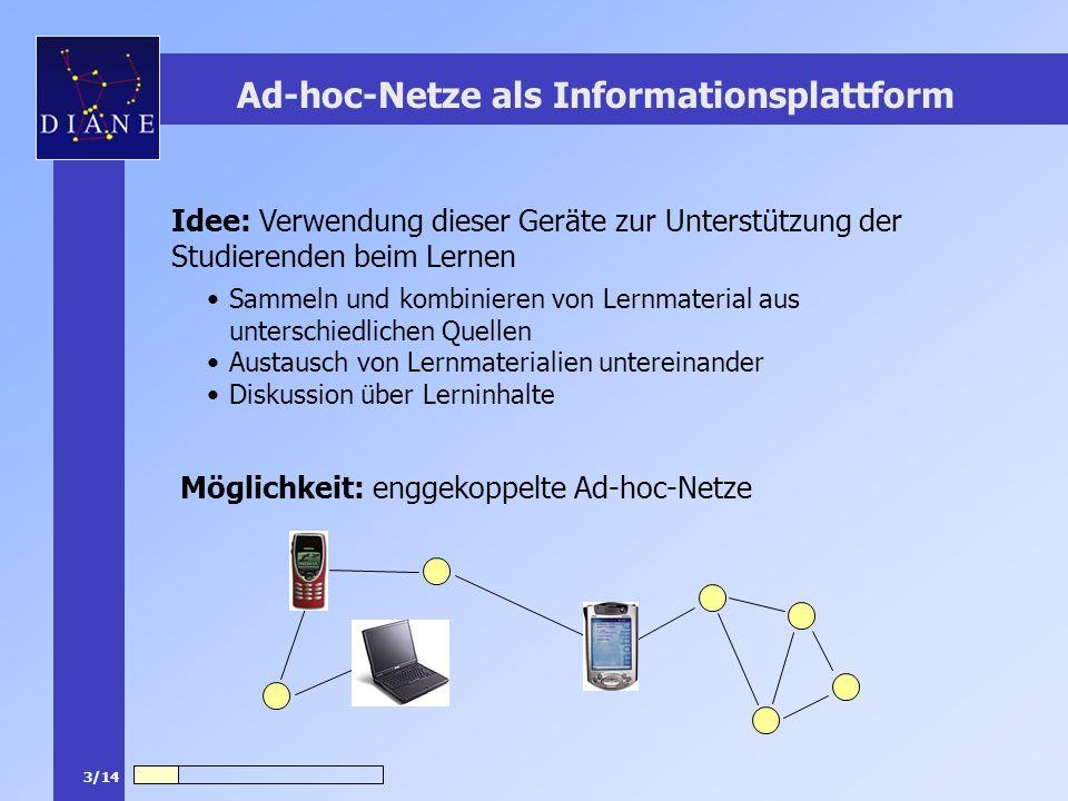 3/14 Ad-hoc-Netze als Informationsplattform Idee: Verwendung dieser Geräte zur Unterstützung der Studierenden beim Lernen Sammeln und kombinieren von Lernmaterial aus unterschiedlichen Quellen Austausch von Lernmaterialien untereinander Diskussion über Lerninhalte Möglichkeit: enggekoppelte Ad-hoc-Netze