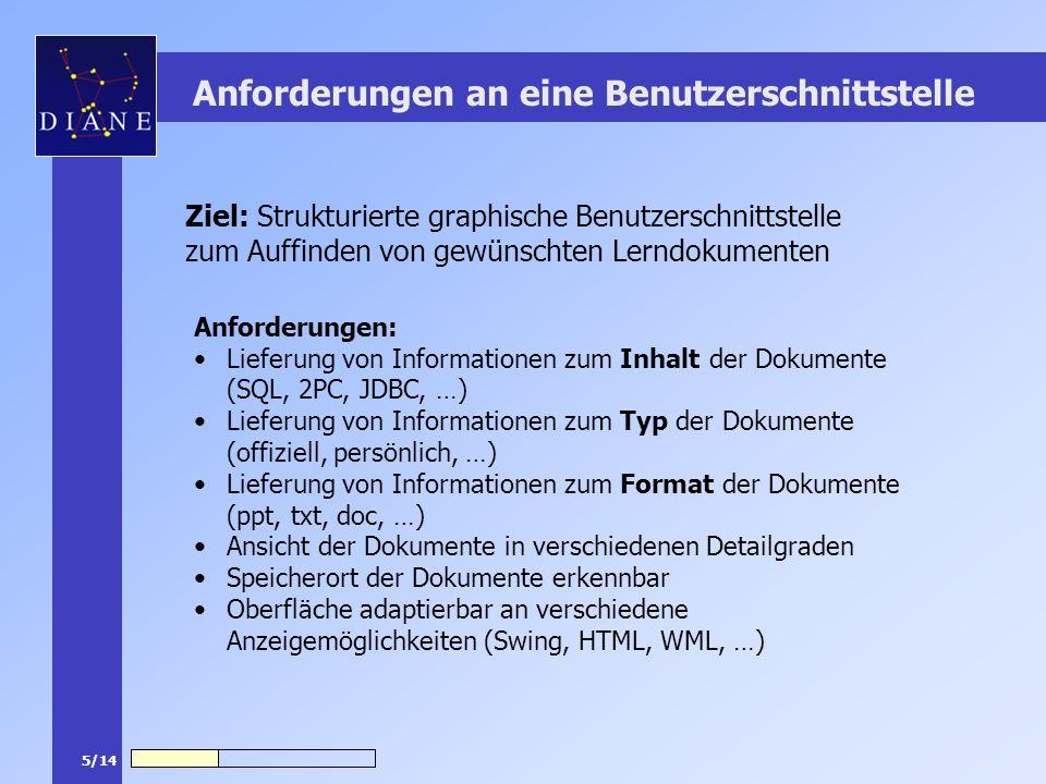 5/14 Anforderungen an eine Benutzerschnittstelle Ziel: Strukturierte graphische Benutzerschnittstelle zum Auffinden von gewünschten Lerndokumenten Anf