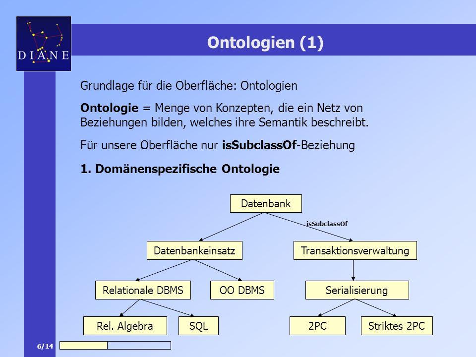 6/14 Ontologien (1) Grundlage für die Oberfläche: Ontologien Ontologie = Menge von Konzepten, die ein Netz von Beziehungen bilden, welches ihre Semantik beschreibt.