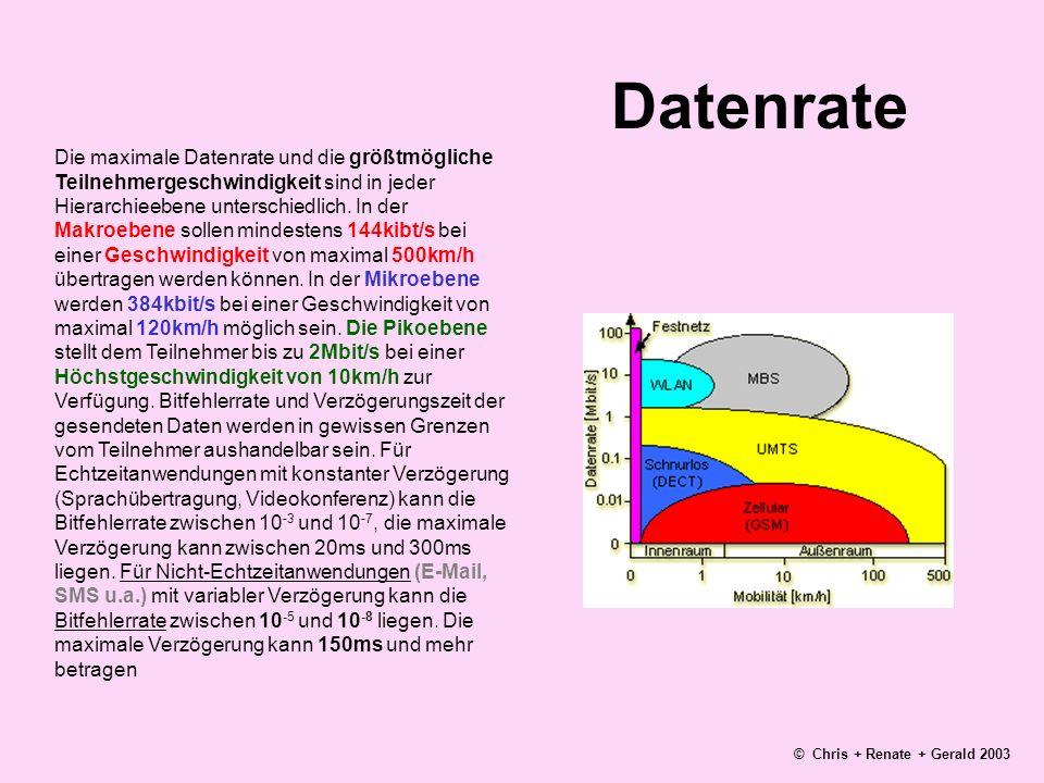 Die maximale Datenrate und die größtmögliche Teilnehmergeschwindigkeit sind in jeder Hierarchieebene unterschiedlich.