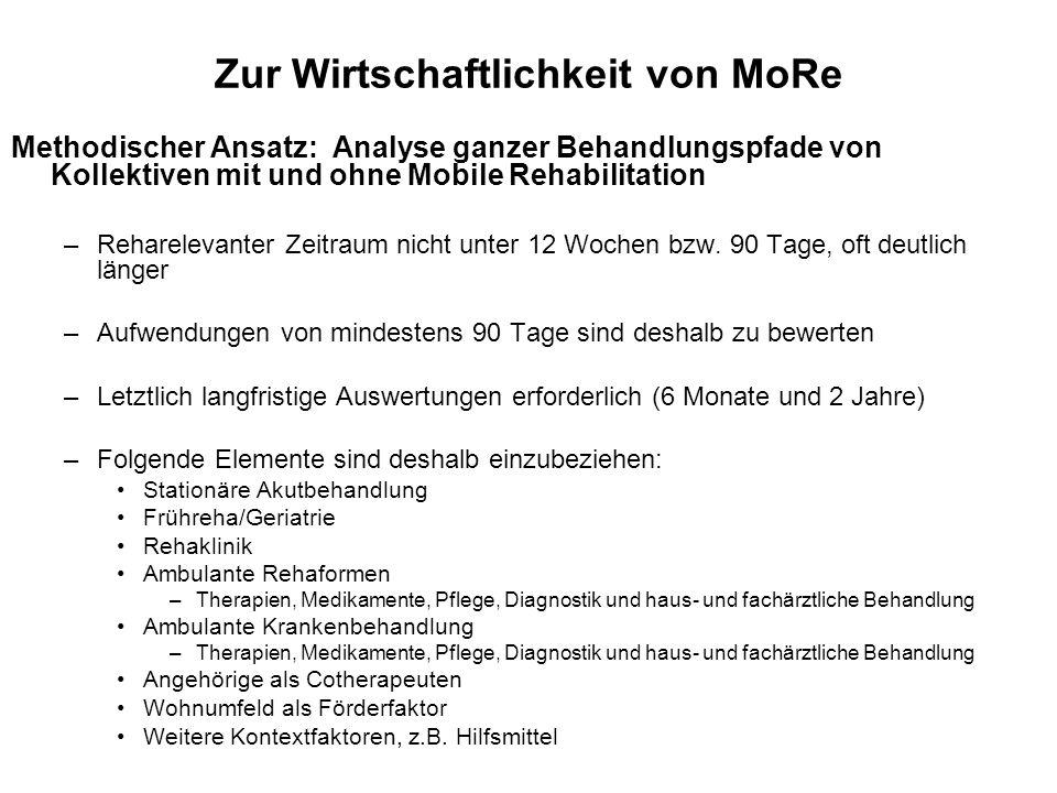 Zur Wirtschaftlichkeit von MoRe Methodischer Ansatz: Analyse ganzer Behandlungspfade von Kollektiven mit und ohne Mobile Rehabilitation –Reharelevante