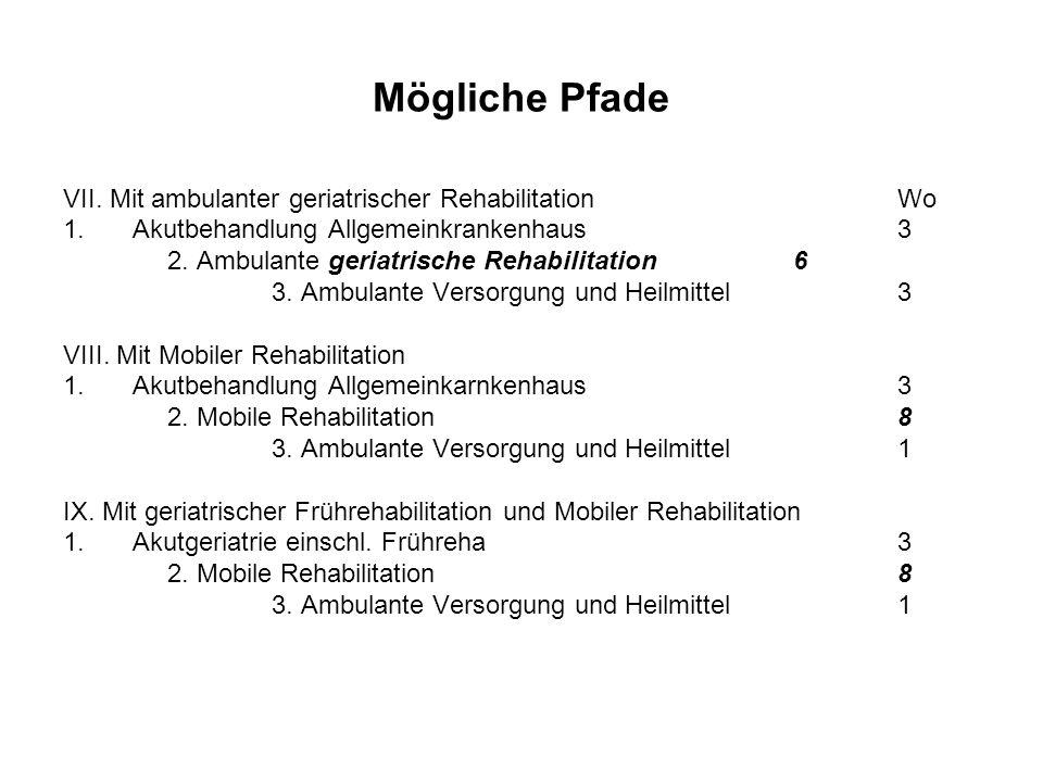 Mögliche Pfade VII. Mit ambulanter geriatrischer RehabilitationWo 1.Akutbehandlung Allgemeinkrankenhaus3 2. Ambulante geriatrische Rehabilitation6 3.