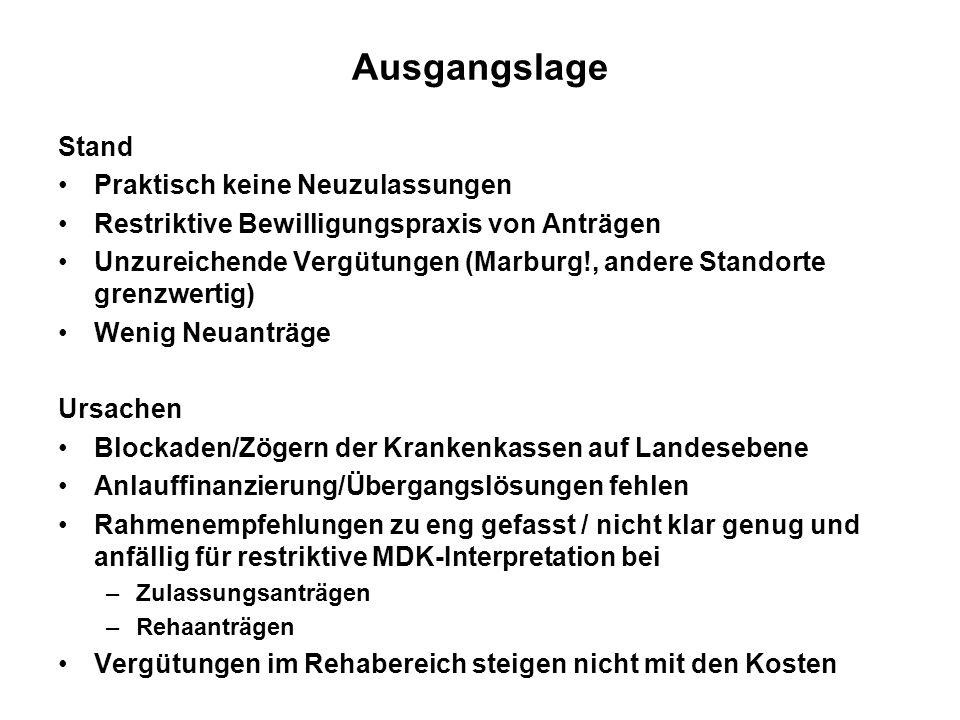 Ausgangslage Stand Praktisch keine Neuzulassungen Restriktive Bewilligungspraxis von Anträgen Unzureichende Vergütungen (Marburg!, andere Standorte gr