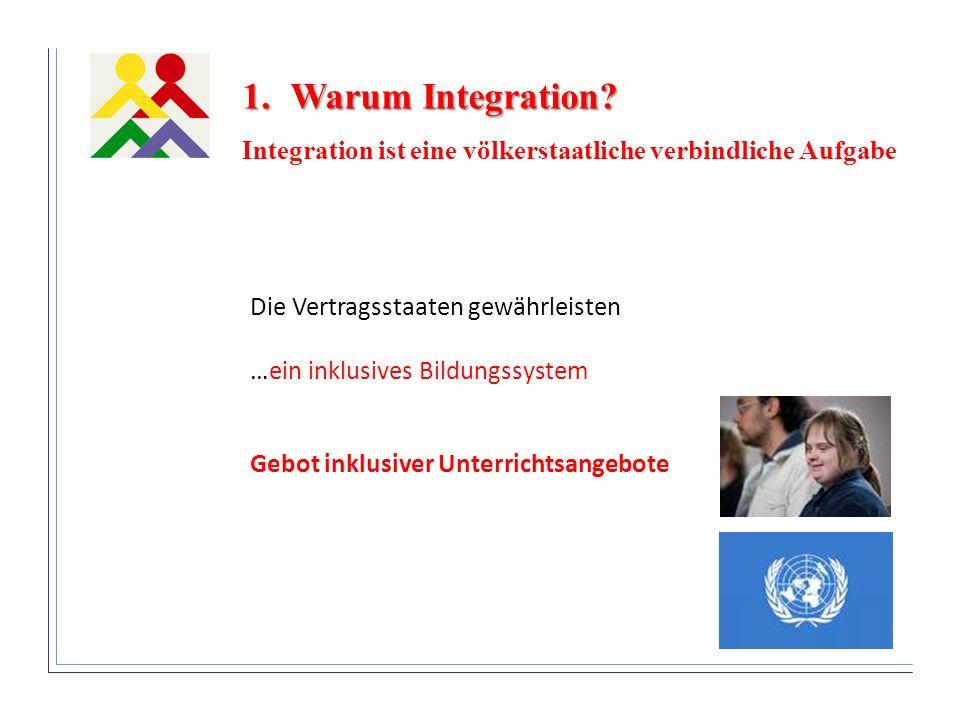 Die Vertragsstaaten gewährleisten …ein inklusives Bildungssystem Gebot inklusiver Unterrichtsangebote 1.Warum Integration? Integration ist eine völker
