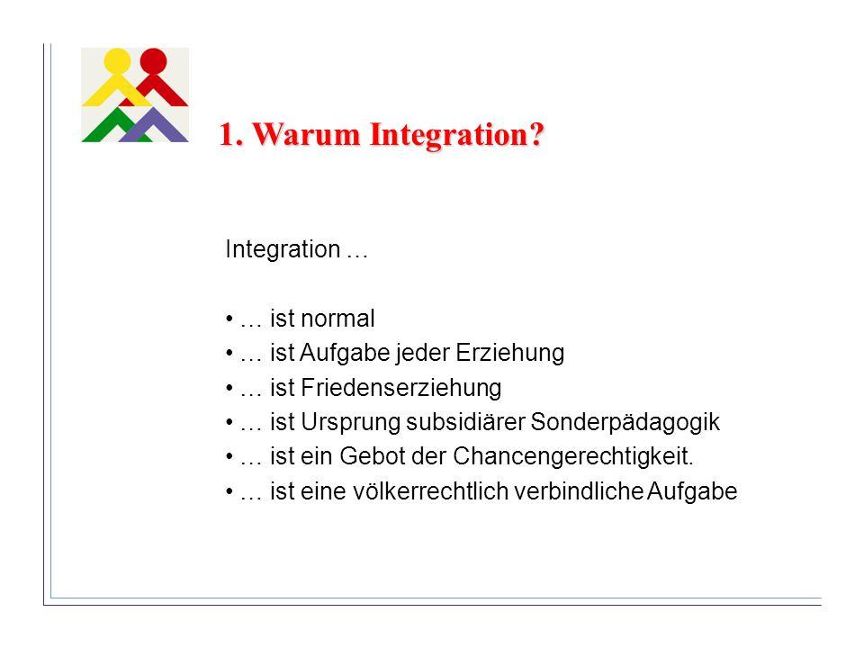 Integration … … ist normal … ist Aufgabe jeder Erziehung … ist Friedenserziehung … ist Ursprung subsidiärer Sonderpädagogik … ist ein Gebot der Chance