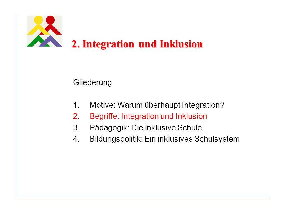 2.Integration und Inklusion Gliederung 1.Motive: Warum überhaupt Integration.
