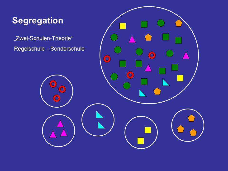 Segregation Zwei-Schulen-Theorie Regelschule - Sonderschule