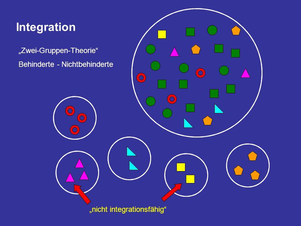 Integration Zwei-Gruppen-Theorie Behinderte - Nichtbehinderte nicht integrationsfähig