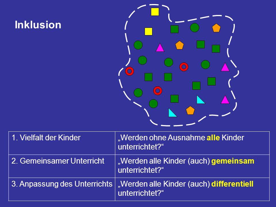 Inklusion 1.Vielfalt der KinderWerden ohne Ausnahme alle Kinder unterrichtet.