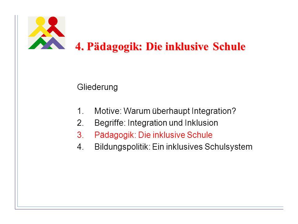 4. Pädagogik: Die inklusive Schule Gliederung 1.Motive: Warum überhaupt Integration? 2.Begriffe: Integration und Inklusion 3.Pädagogik: Die inklusive