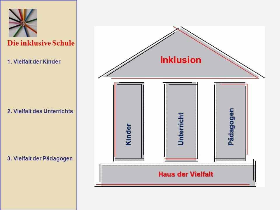 Die inklusive Schule KinderUnterrichtPädagogen Haus der Vielfalt 1. Vielfalt der Kinder 2. Vielfalt des Unterrichts 3. Vielfalt der Pädagogen Inklusio