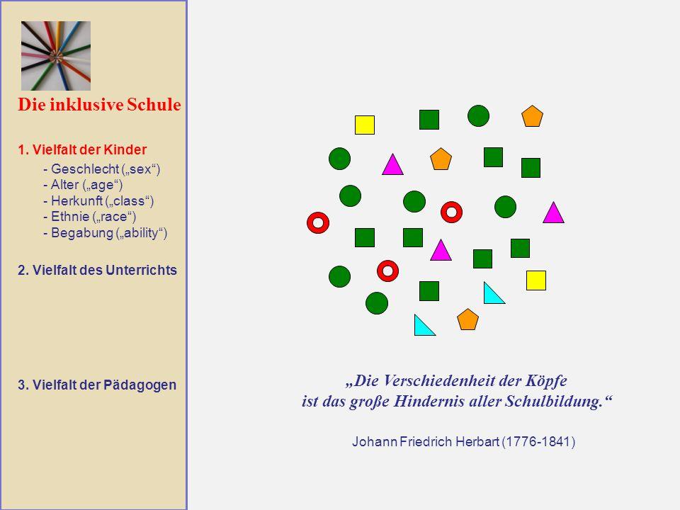 Die inklusive Schule Die Verschiedenheit der Köpfe ist das große Hindernis aller Schulbildung. Johann Friedrich Herbart (1776-1841) 1. Vielfalt der Ki