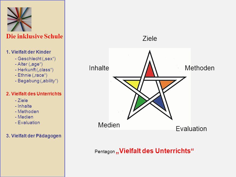 Die inklusive Schule Evaluation Ziele Medien MethodenInhalte Pentagon Vielfalt des Unterrichts 1. Vielfalt der Kinder - Geschlecht (sex) - Alter (age)