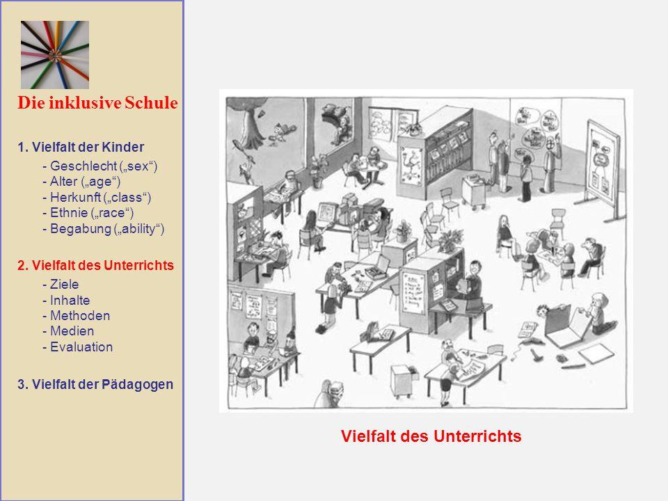 Die inklusive Schule 1.