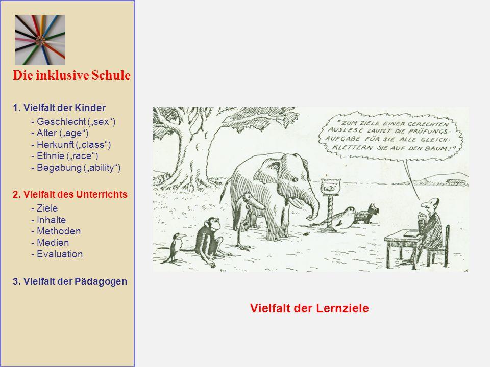 Die inklusive Schule Vielfalt der Lernziele 1.