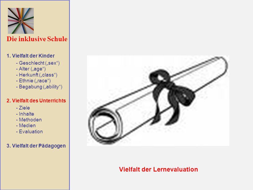 Die inklusive Schule Vielfalt der Lernevaluation 1. Vielfalt der Kinder - Geschlecht (sex) - Alter (age) - Herkunft (class) - Ethnie (race) - Begabung