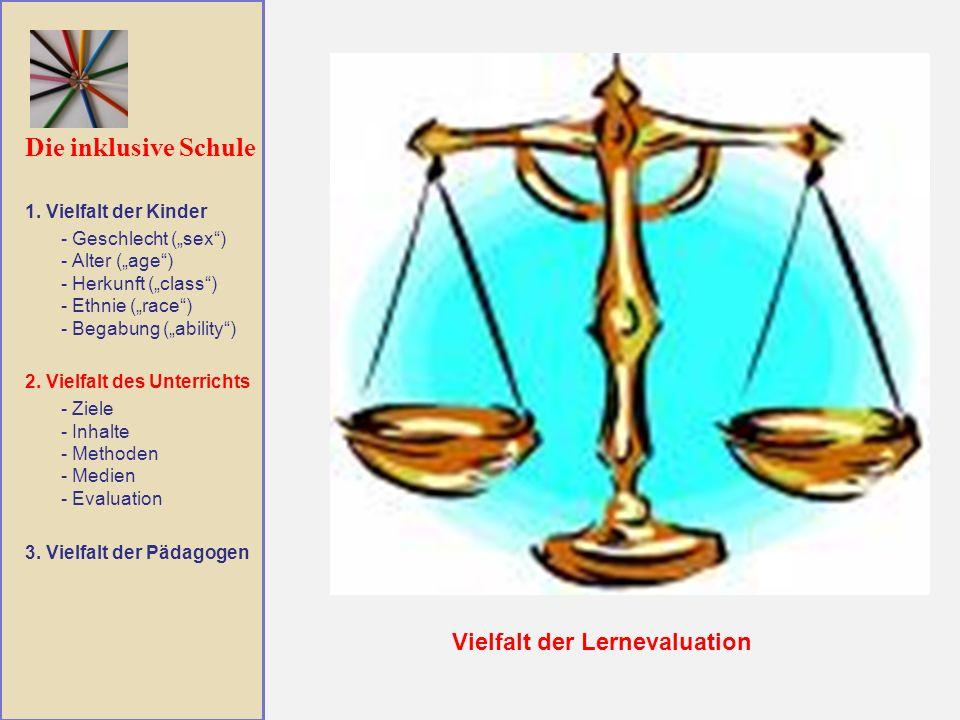 Die inklusive Schule Vielfalt der Lernevaluation 1.
