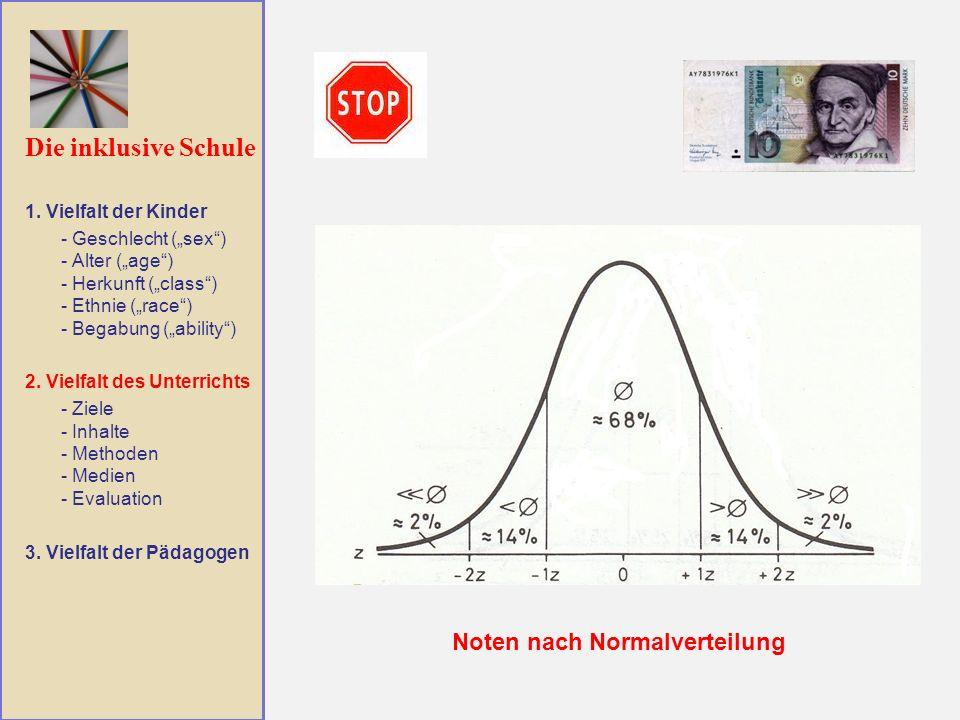 Die inklusive Schule Noten nach Normalverteilung 1.