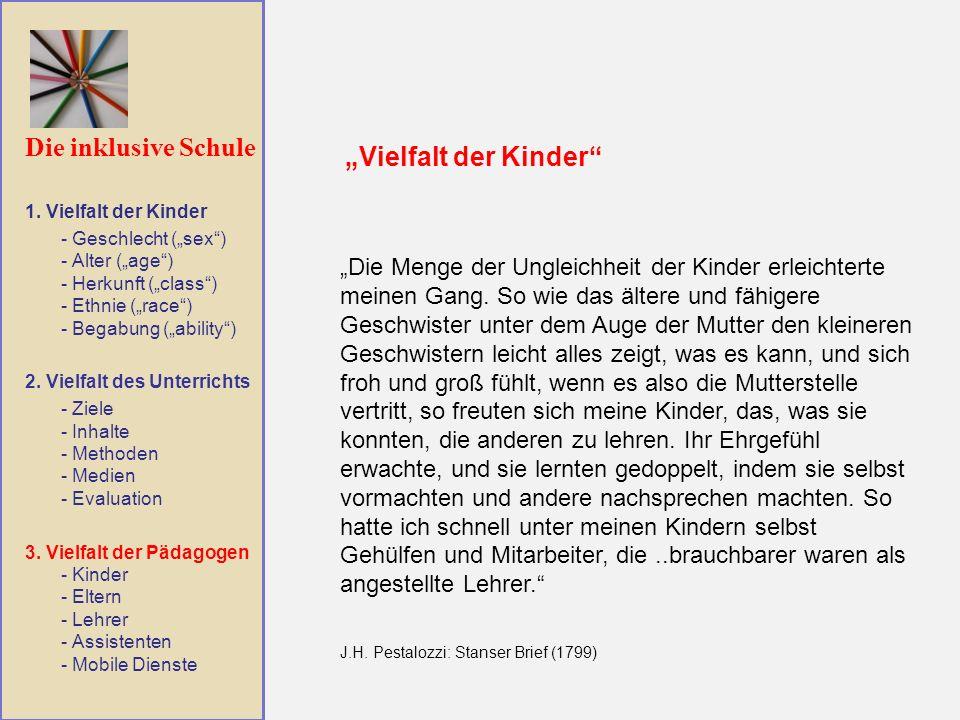 Die inklusive Schule 1. Vielfalt der Kinder - Geschlecht (sex) - Alter (age) - Herkunft (class) - Ethnie (race) - Begabung (ability) 2. Vielfalt des U