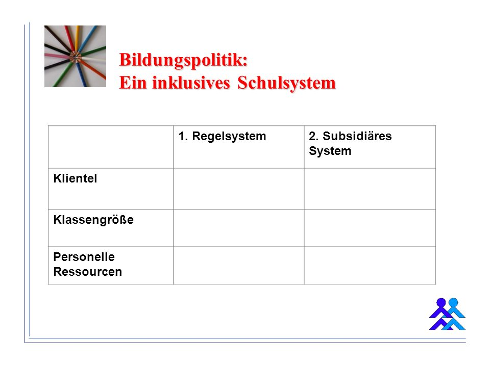 Bildungspolitik: Ein inklusives Schulsystem 1. Regelsystem2. Subsidiäres System Klientel Klassengröße Personelle Ressourcen