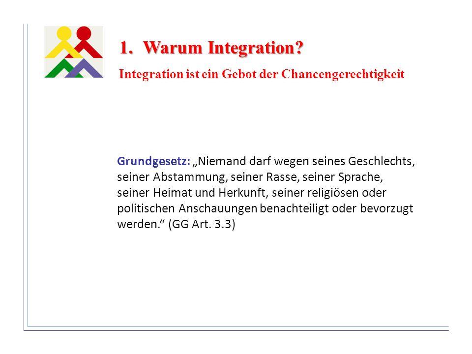 1.Warum Integration? Integration ist ein Gebot der Chancengerechtigkeit Grundgesetz: Niemand darf wegen seines Geschlechts, seiner Abstammung, seiner